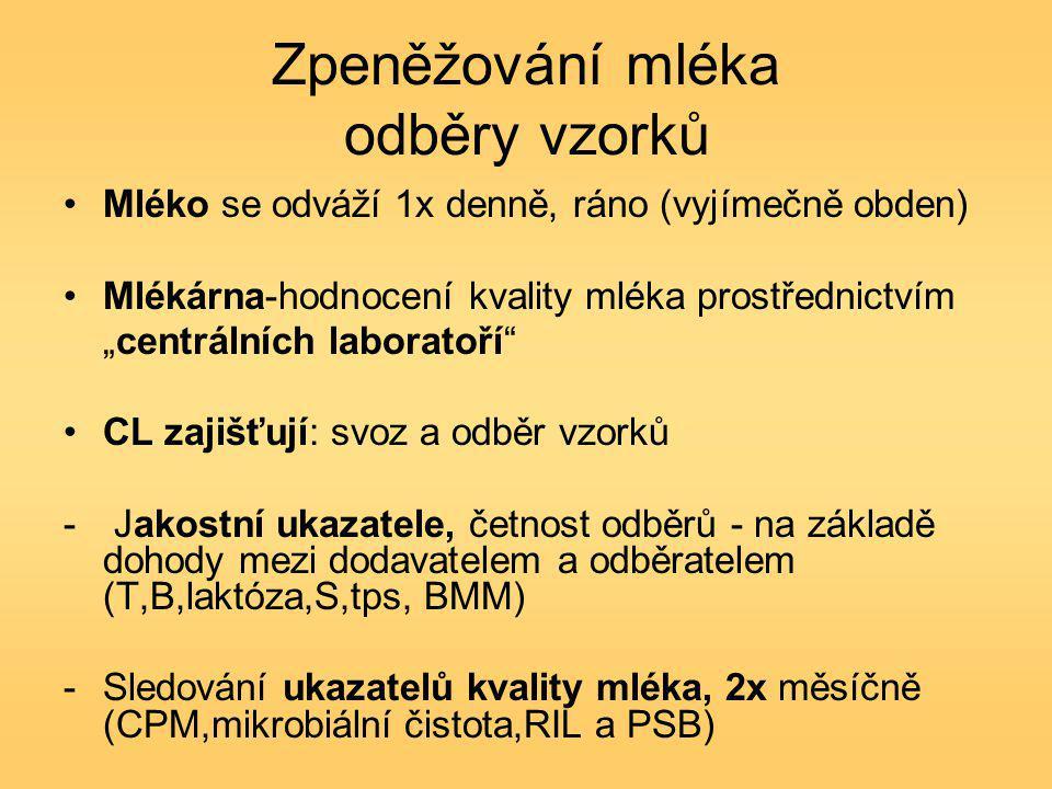 Odchov telat Způsoby odchovu telat v ČR, období telat, vnitřní a venkovní systémy