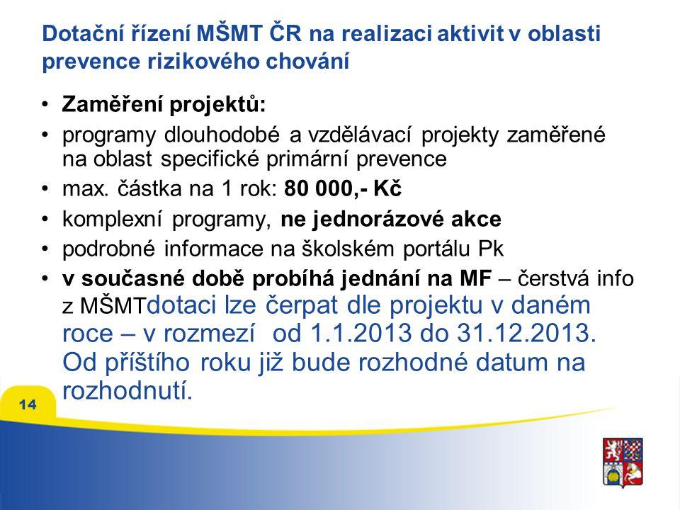 14 Dotační řízení MŠMT ČR na realizaci aktivit v oblasti prevence rizikového chování Zaměření projektů: programy dlouhodobé a vzdělávací projekty zamě