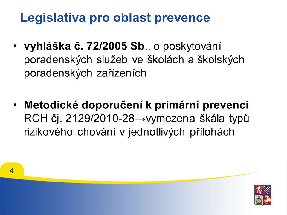 4 Legislativa pro oblast prevence vyhláška č. 72/2005 Sb., o poskytování poradenských služeb ve školách a školských poradenských zařízeních Metodické