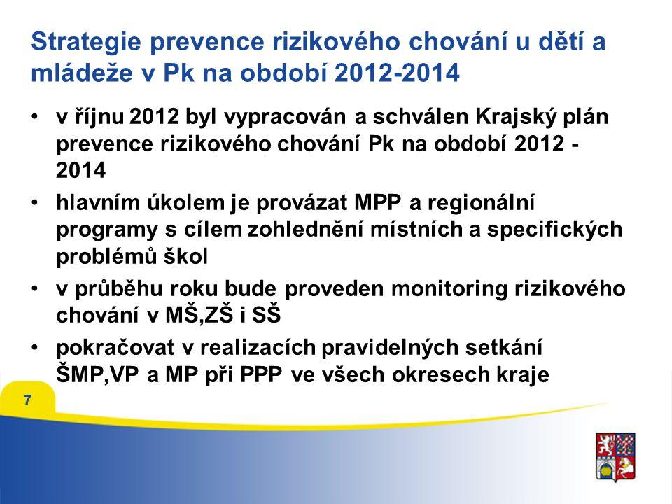 7 Strategie prevence rizikového chování u dětí a mládeže v Pk na období 2012-2014 v říjnu 2012 byl vypracován a schválen Krajský plán prevence rizikov