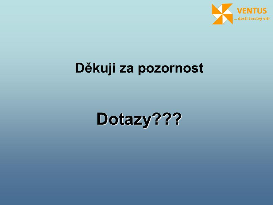 Děkuji za pozornostDotazy???