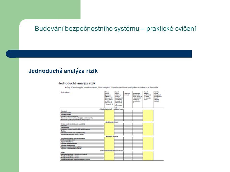 Budování bezpečnostního systému – praktické cvičení Jednoduchá analýza rizik