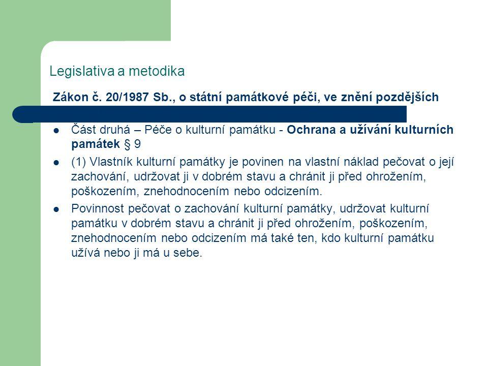 Legislativa a metodika Zákon č.