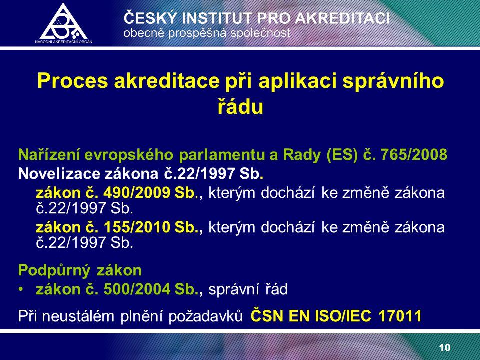 10 Proces akreditace při aplikaci správního řádu Nařízení evropského parlamentu a Rady (ES) č.