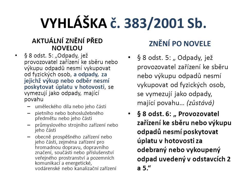VYHLÁŠKA č. 383/2001 Sb. AKTUÁLNÍ ZNĚNÍ PŘED NOVELOU § 8 odst.