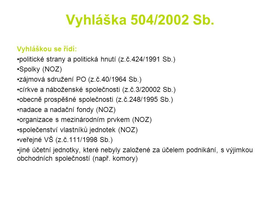 Vyhláška 504/2002 Sb. Vyhláškou se řídí: politické strany a politická hnutí (z.č.424/1991 Sb.) Spolky (NOZ) zájmová sdružení PO (z.č.40/1964 Sb.) círk