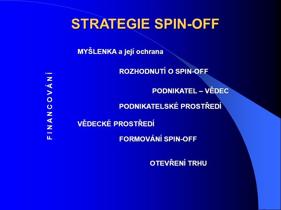 STRATEGIE SPIN-OFF MYŠLENKA a její ochrana Kdo je autorem myšlenky.
