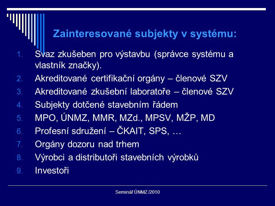 Seminář ÚNMZ /2010 Zainteresované subjekty v systému: 1.
