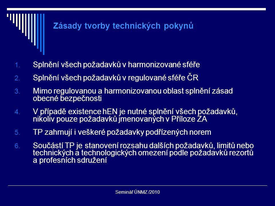Seminář ÚNMZ /2010 Zásady tvorby technických pokynů 1.