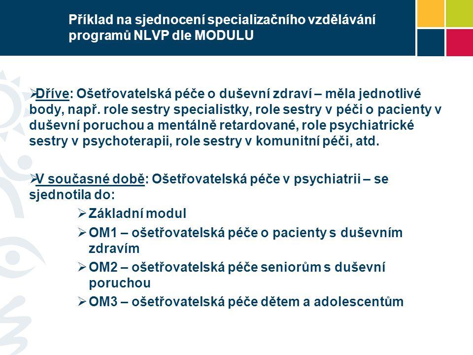 Příklad na sjednocení specializačního vzdělávání programů NLVP dle MODULU  Dříve: Ošetřovatelská péče o duševní zdraví – měla jednotlivé body, např.