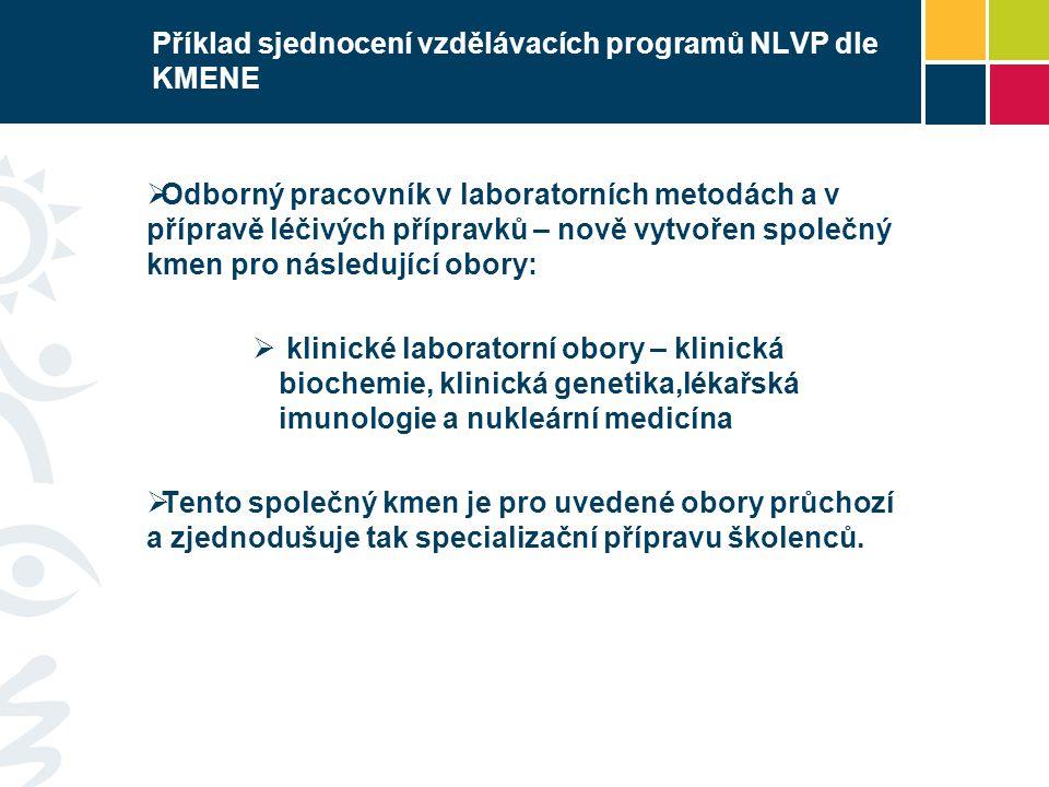 Příklad sjednocení vzdělávacích programů NLVP dle KMENE  Odborný pracovník v laboratorních metodách a v přípravě léčivých přípravků – nově vytvořen s