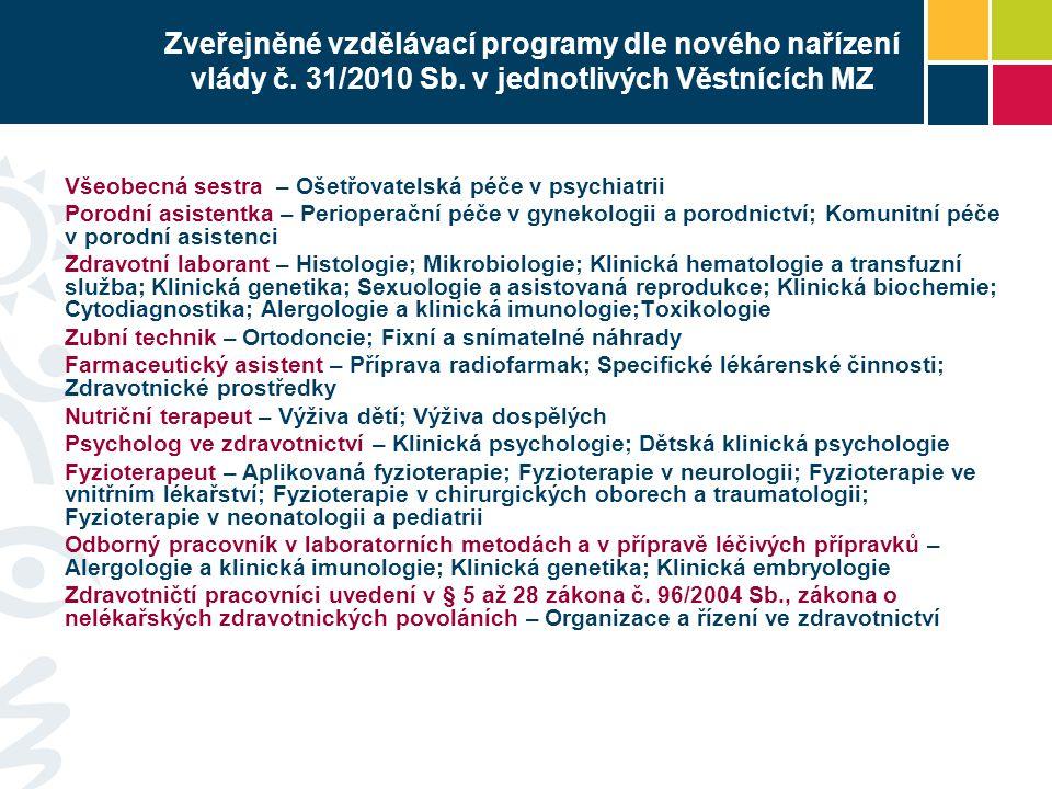 Zveřejněné vzdělávací programy dle nového nařízení vlády č. 31/2010 Sb. v jednotlivých Věstnících MZ Všeobecná sestra – Ošetřovatelská péče v psychiat