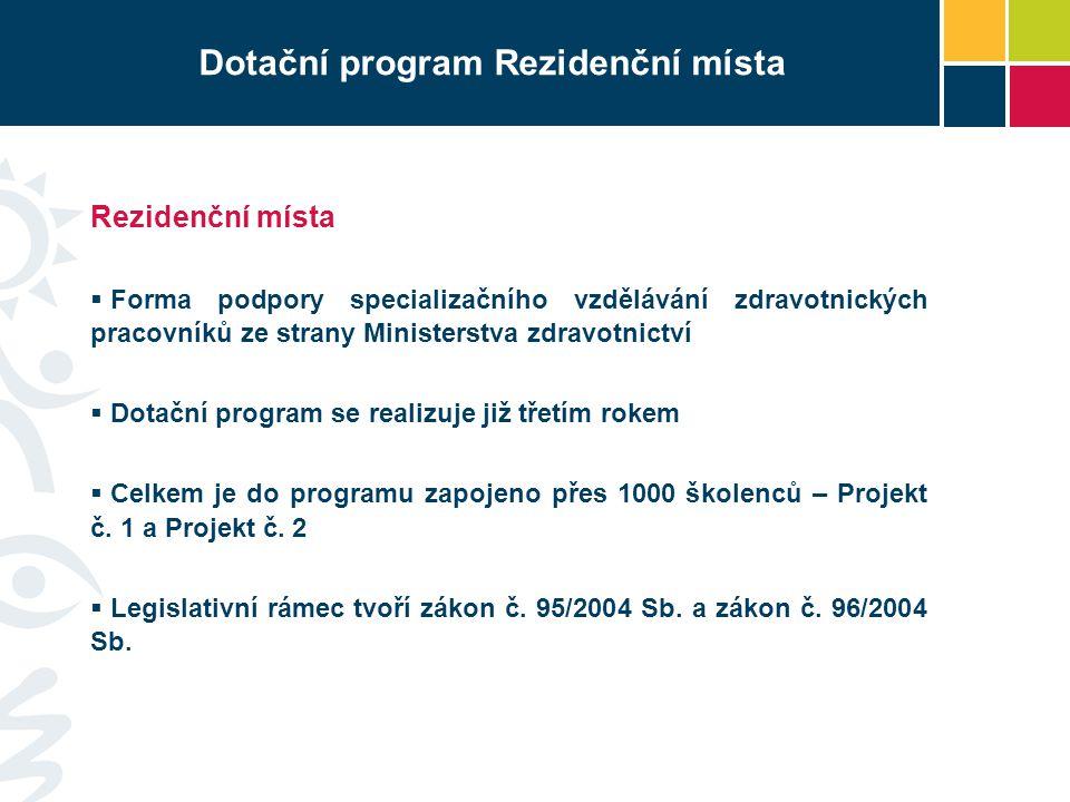 Rezidenční místa  Forma podpory specializačního vzdělávání zdravotnických pracovníků ze strany Ministerstva zdravotnictví  Dotační program se realiz