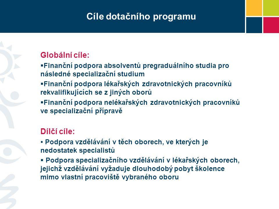 Cíle dotačního programu Globální cíle:  Finanční podpora absolventů pregraduálního studia pro následné specializační studium  Finanční podpora lékař