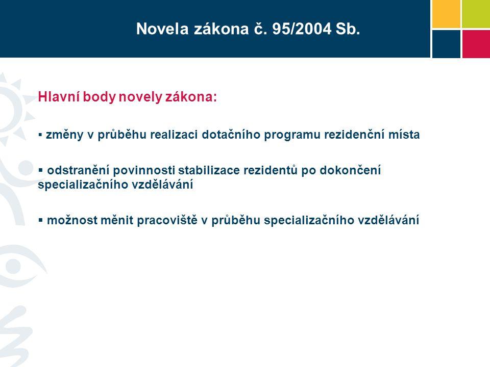 Novela zákona č. 95/2004 Sb. Hlavní body novely zákona:  změny v průběhu realizaci dotačního programu rezidenční místa  odstranění povinnosti stabil