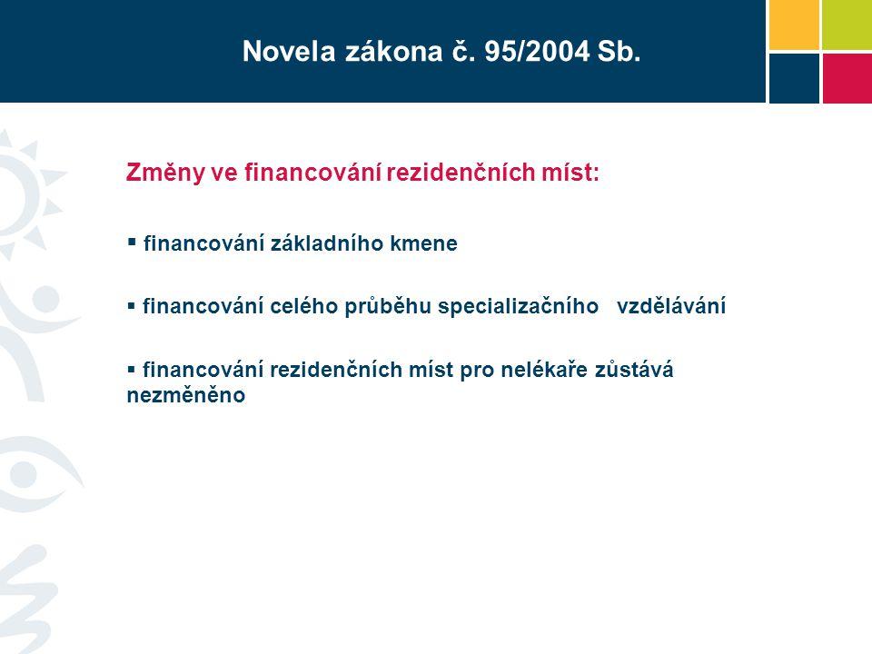 Novela zákona č. 95/2004 Sb. Změny ve financování rezidenčních míst:  financování základního kmene  financování celého průběhu specializačního vzděl