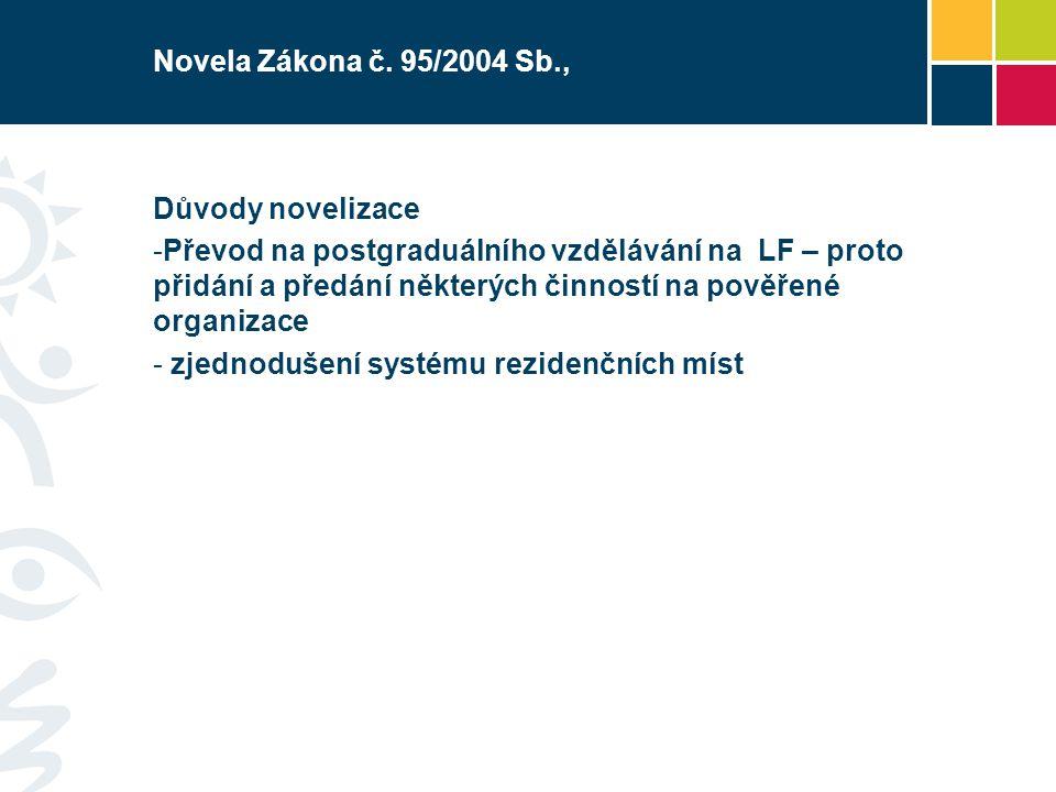 Novela Zákona č. 95/2004 Sb., Důvody novelizace -Převod na postgraduálního vzdělávání na LF – proto přidání a předání některých činností na pověřené o