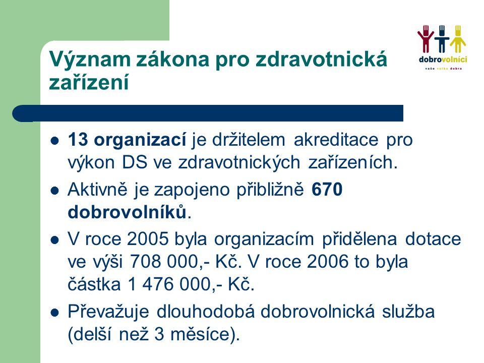 Význam zákona pro zdravotnická zařízení 13 organizací je držitelem akreditace pro výkon DS ve zdravotnických zařízeních.