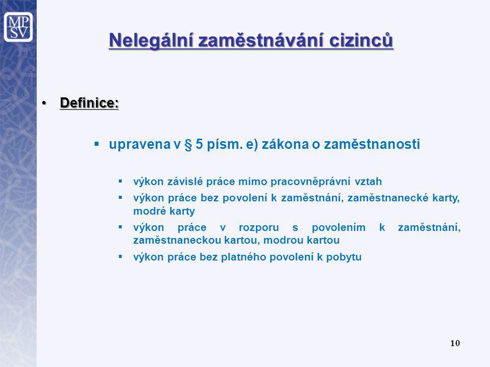 Nelegální zaměstnávání cizinců Definice:Definice:  upravena v § 5 písm.
