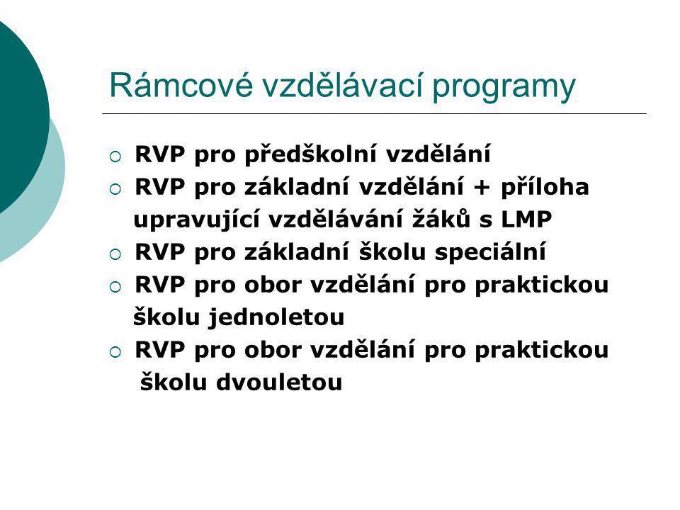 Rámcové vzdělávací programy  RVP pro předškolní vzdělání  RVP pro základní vzdělání + příloha upravující vzdělávání žáků s LMP  RVP pro základní šk