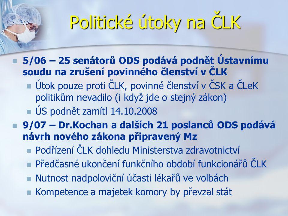 Politické útoky na ČLK 5/06 – 25 senátorů ODS podává podnět Ústavnímu soudu na zrušení povinného členství v ČLK Útok pouze proti ČLK, povinné členství