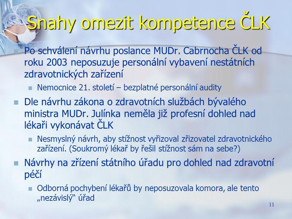 11 Snahy omezit kompetence ČLK Po schválení návrhu poslance MUDr. Cabrnocha ČLK od roku 2003 neposuzuje personální vybavení nestátních zdravotnických