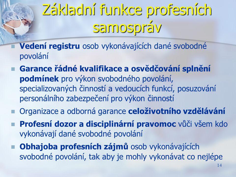 14 Základní funkce profesních samospráv Vedení registru osob vykonávajících dané svobodné povolání Garance řádné kvalifikace a osvědčování splnění pod