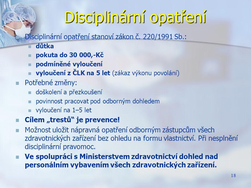 18 Disciplinární opatření Disciplinární opatření stanoví zákon č. 220/1991 Sb.: důtka pokuta do 30 000,-Kč podmíněné vyloučení vyloučení z ČLK na 5 le