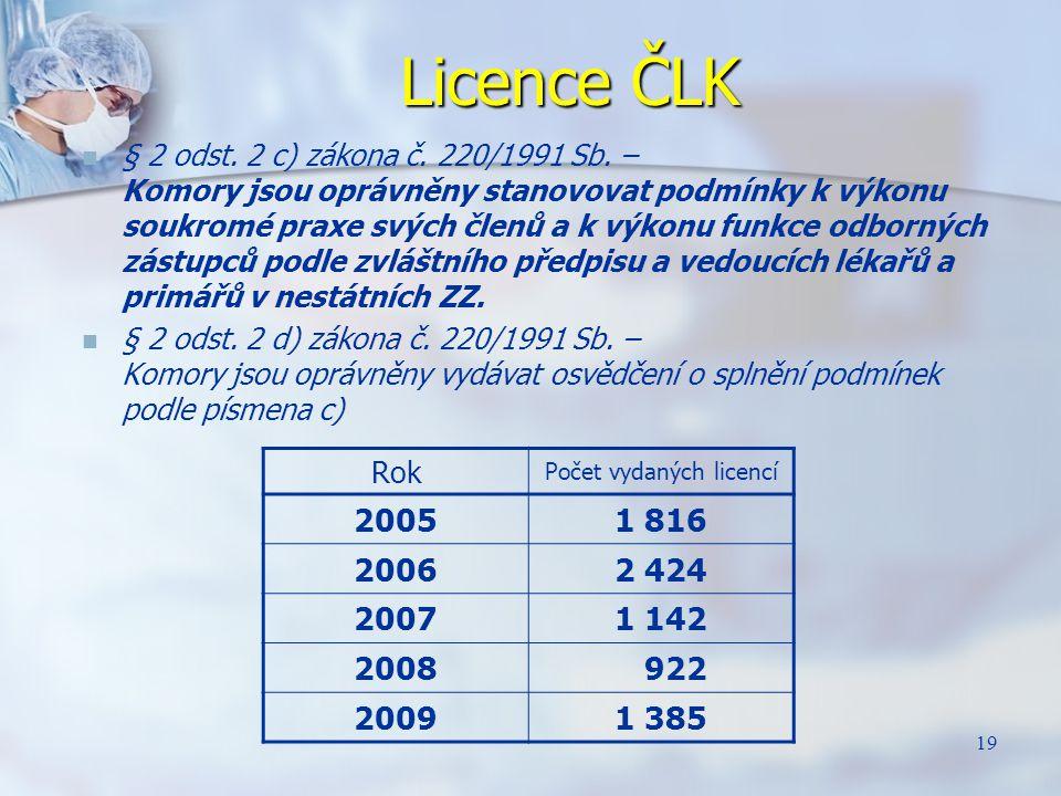 19 Licence ČLK § 2 odst. 2 c) zákona č. 220/1991 Sb. – Komory jsou oprávněny stanovovat podmínky k výkonu soukromé praxe svých členů a k výkonu funkce