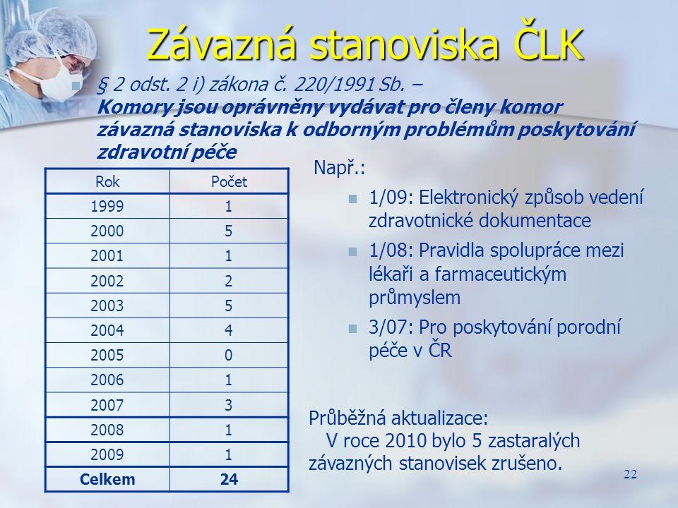 22 Závazná stanoviska ČLK § 2 odst. 2 i) zákona č. 220/1991 Sb. – Komory jsou oprávněny vydávat pro členy komor závazná stanoviska k odborným problémů