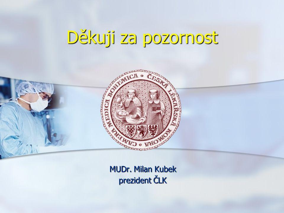 Děkuji za pozornost MUDr. Milan Kubek prezident ČLK