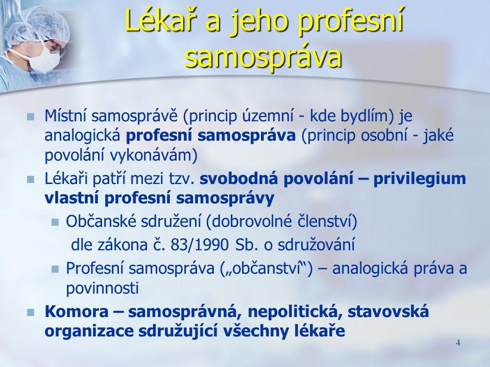 15 Registr členů ČLK - k 31.12.2009 § 3 odst.1 zákona č.