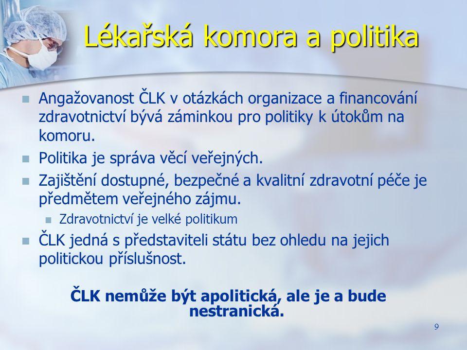 Politické útoky na ČLK 5/06 – 25 senátorů ODS podává podnět Ústavnímu soudu na zrušení povinného členství v ČLK Útok pouze proti ČLK, povinné členství v ČSK a ČLeK politikům nevadilo (i když jde o stejný zákon) ÚS podnět zamítl 14.10.2008 9/07 – Dr.Kochan a dalších 21 poslanců ODS podává návrh nového zákona připravený Mz Podřízení ČLK dohledu Ministerstva zdravotnictví Předčasné ukončení funkčního období funkcionářů ČLK Nutnost nadpoloviční účasti lékařů ve volbách Kompetence a majetek komory by převzal stát