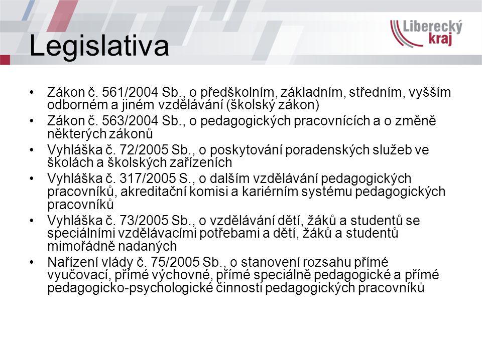 Legislativa Zákon č. 561/2004 Sb., o předškolním, základním, středním, vyšším odborném a jiném vzdělávání (školský zákon) Zákon č. 563/2004 Sb., o ped