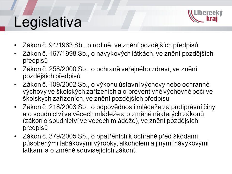 Legislativa Zákon č. 94/1963 Sb., o rodině, ve znění pozdějších předpisů Zákon č.
