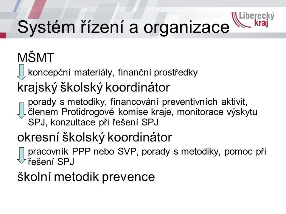 Systém řízení a organizace MŠMT koncepční materiály, finanční prostředky krajský školský koordinátor porady s metodiky, financování preventivních akti