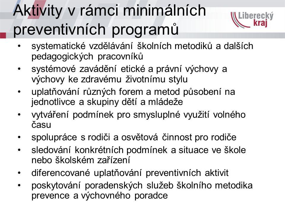 Aktivity v rámci minimálních preventivních programů systematické vzdělávání školních metodiků a dalších pedagogických pracovníků systémové zavádění et
