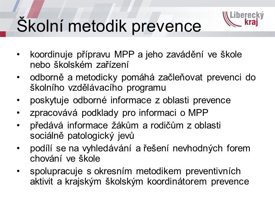 Školní metodik prevence koordinuje přípravu MPP a jeho zavádění ve škole nebo školském zařízení odborně a metodicky pomáhá začleňovat prevenci do škol