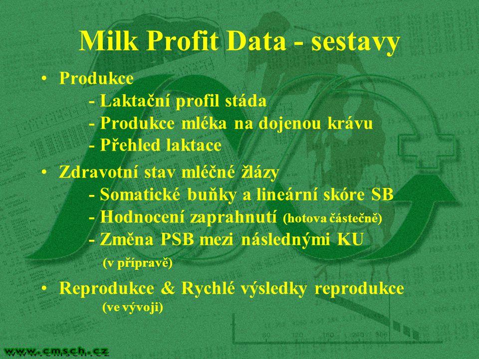 Milk Profit Data - sestavy Produkce - Laktační profil stáda - Produkce mléka na dojenou krávu - Přehled laktace Zdravotní stav mléčné žlázy - Somatické buňky a lineární skóre SB - Hodnocení zaprahnutí (hotova částečně) - Změna PSB mezi následnými KU (v přípravě) Reprodukce & Rychlé výsledky reprodukce (ve vývoji)