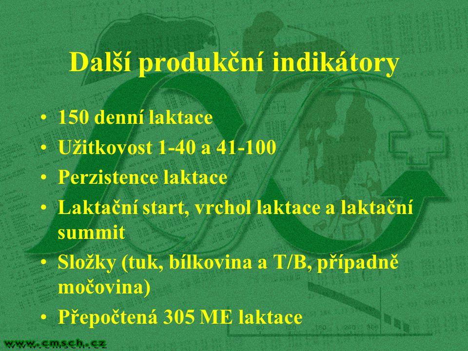 Další produkční indikátory 150 denní laktace Užitkovost 1-40 a 41-100 Perzistence laktace Laktační start, vrchol laktace a laktační summit Složky (tuk, bílkovina a T/B, případně močovina) Přepočtená 305 ME laktace
