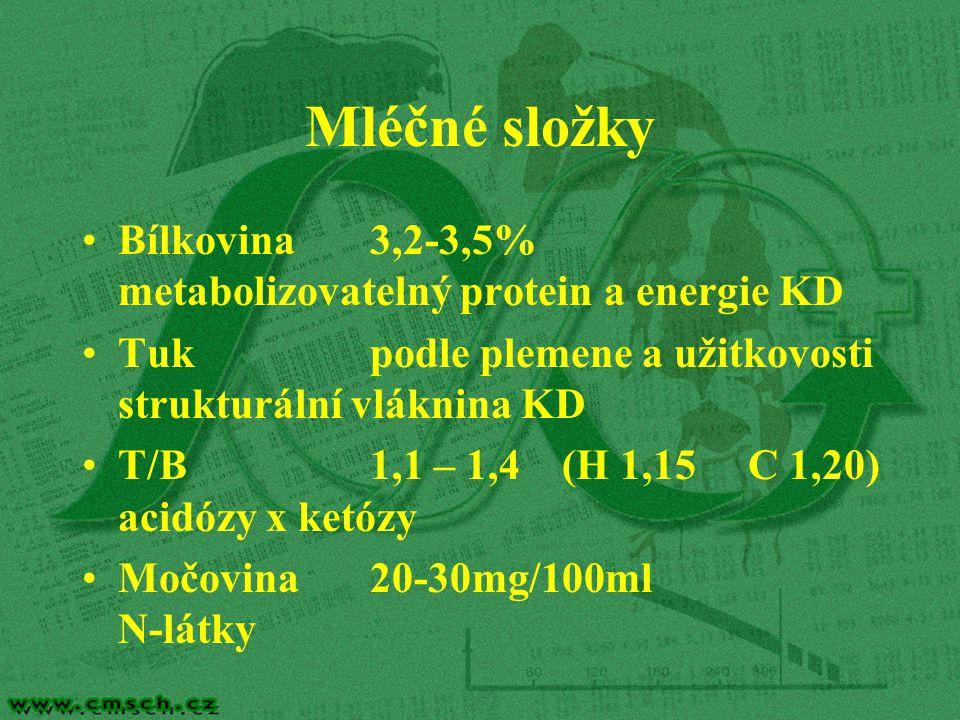 Mléčné složky Bílkovina3,2-3,5% metabolizovatelný protein a energie KD Tukpodle plemene a užitkovosti strukturální vláknina KD T/B1,1 – 1,4 (H 1,15 C 1,20) acidózy x ketózy Močovina20-30mg/100ml N-látky
