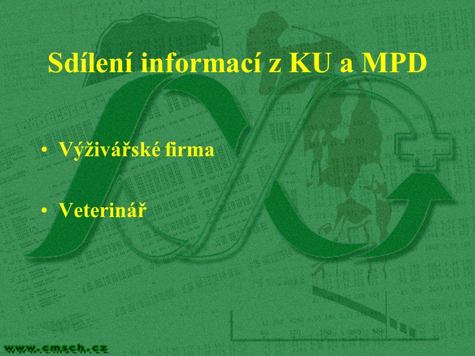Sdílení informací z KU a MPD Výživářské firma Veterinář