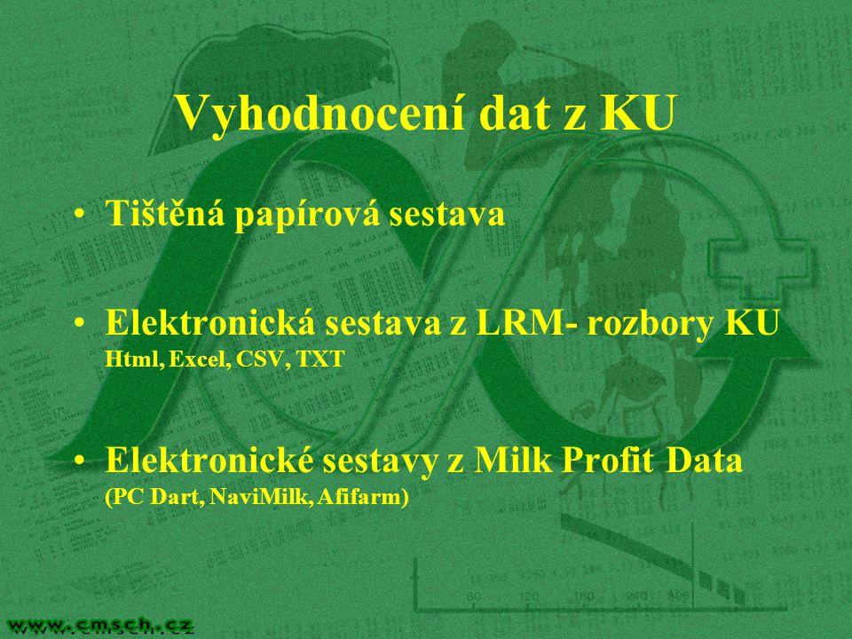 Vyhodnocení dat z KU Tištěná papírová sestava Elektronická sestava z LRM- rozbory KU Html, Excel, CSV, TXT Elektronické sestavy z Milk Profit Data (PC Dart, NaviMilk, Afifarm)