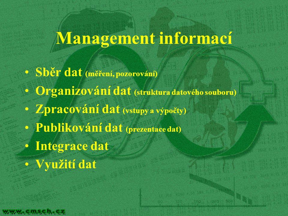 Management informací Sběr dat (měření, pozorování) Organizování dat (struktura datového souboru) Zpracování dat (vstupy a výpočty) Publikování dat (prezentace dat) Integrace dat Využití dat