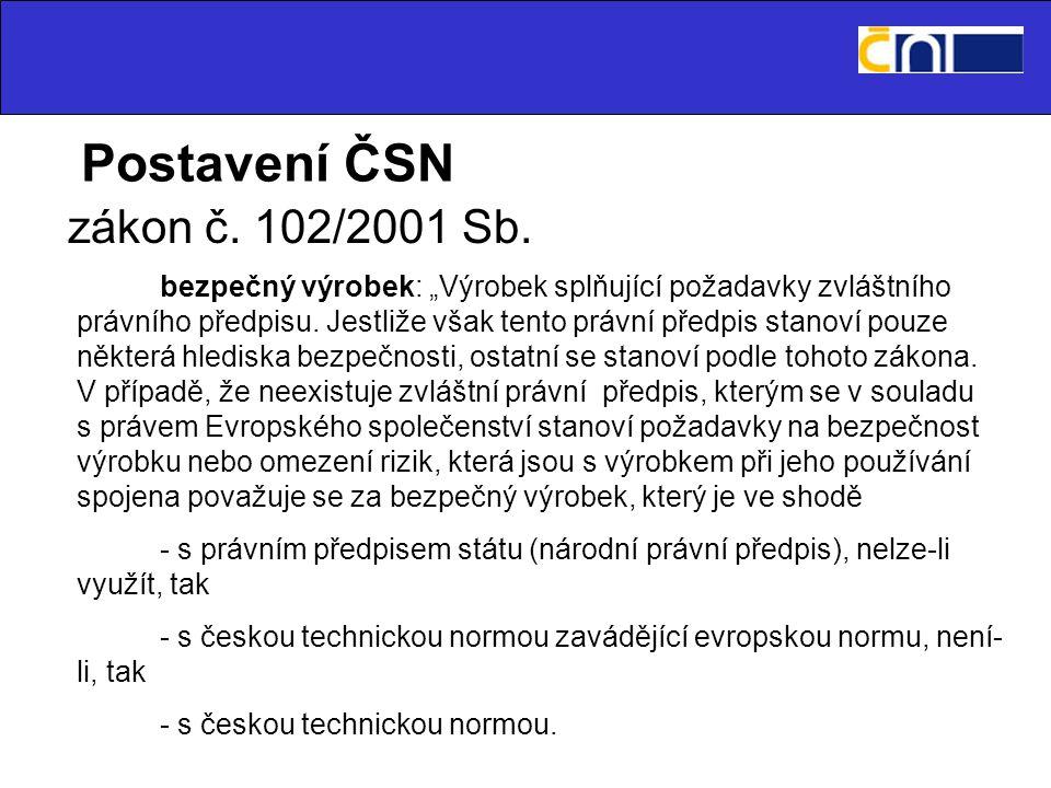 Postavení ČSN zákon č. 102/2001 Sb.