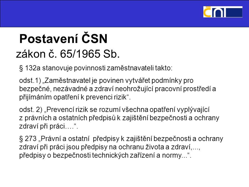 Postavení ČSN zákon č. 65/1965 Sb.