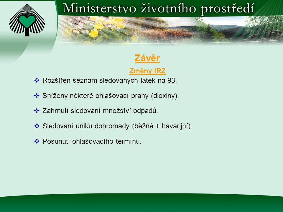 Závěr Změny IRZ  Rozšířen seznam sledovaných látek na 93.  Sníženy některé ohlašovací prahy (dioxiny).  Zahrnutí sledování množství odpadů.  Sledo