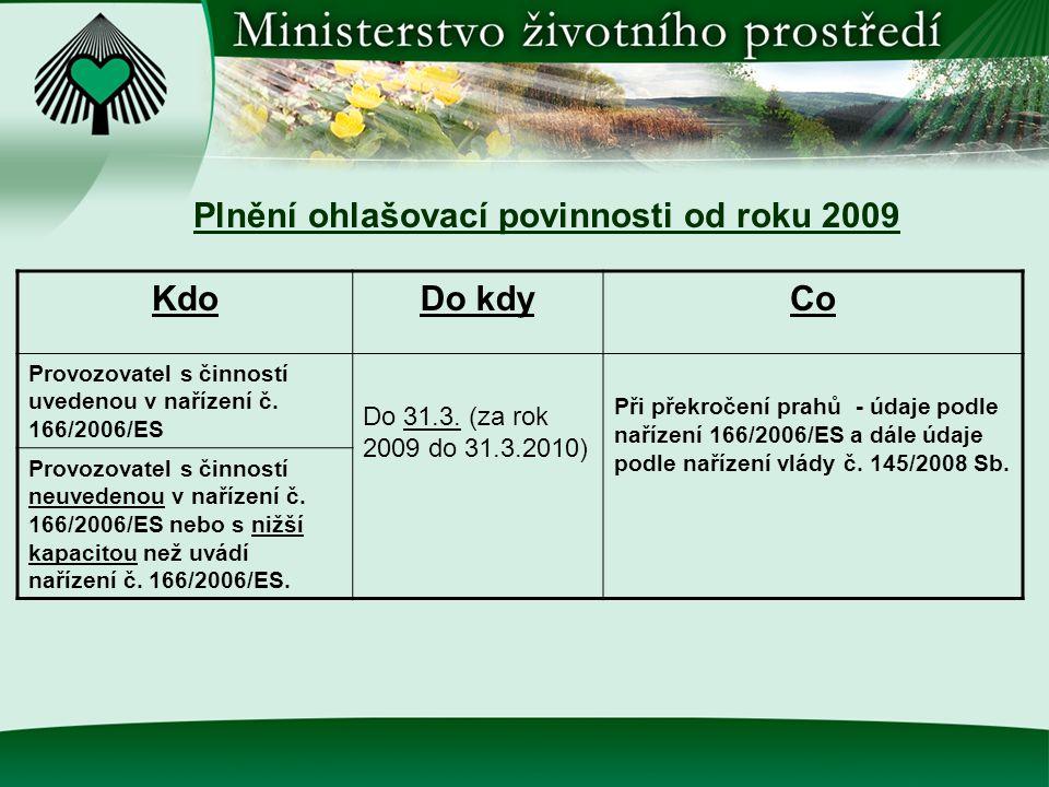 Plnění ohlašovací povinnosti od roku 2009 KdoDo kdyCo Provozovatel s činností uvedenou v nařízení č. 166/2006/ES Do 31.3. (za rok 2009 do 31.3.2010) P