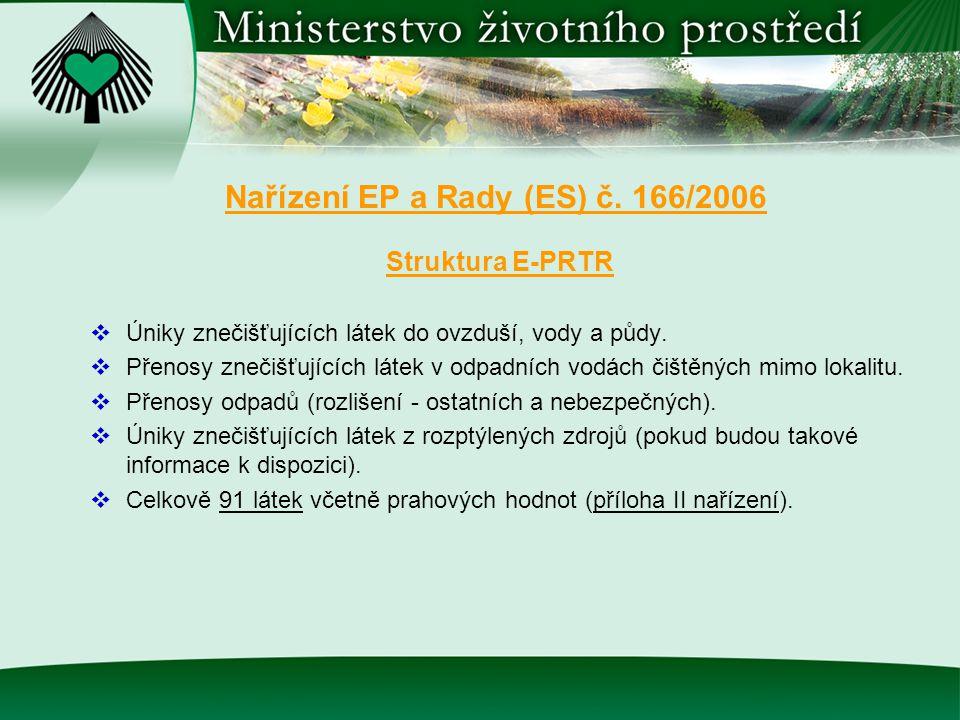 Nařízení EP a Rady (ES) č. 166/2006 Struktura E-PRTR  Úniky znečišťujících látek do ovzduší, vody a půdy.  Přenosy znečišťujících látek v odpadních