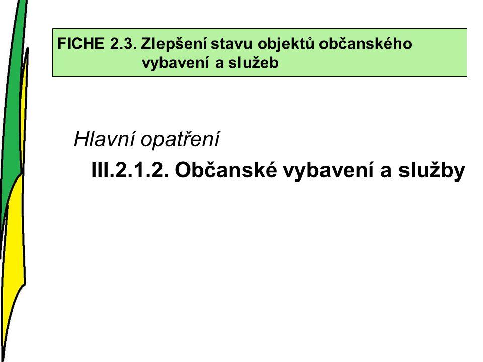 FICHE 2.3. Zlepšení stavu objektů občanského vybavení a služeb Hlavní opatření III.2.1.2.